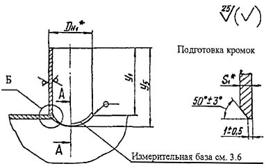 Штуцеры для ответвлений для тепловых электростанций  ОСТ 34.10.761-97
