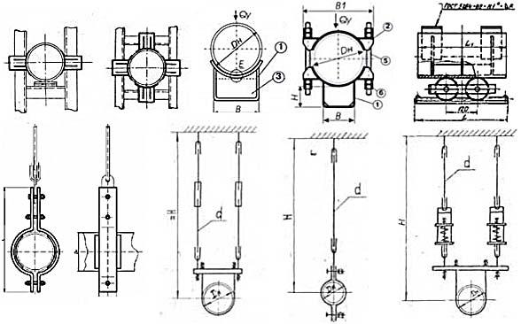Опоры и подвески трубопроводов